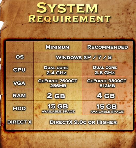 KUF 2 PC Specifications