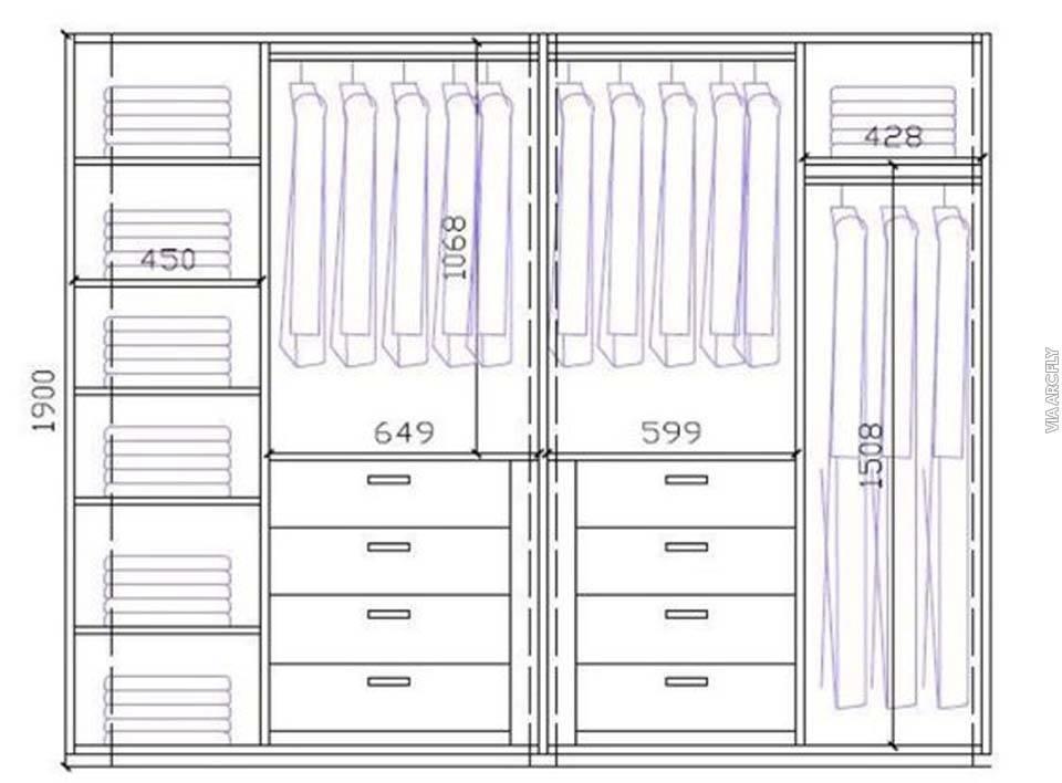 Furniture Design Guidelines wardrobe closet design guidelines & rules - architecture & design