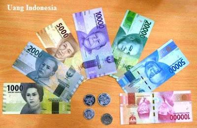 Mengenal Sejarah Uang, Materi IPS Kelas 3 SD