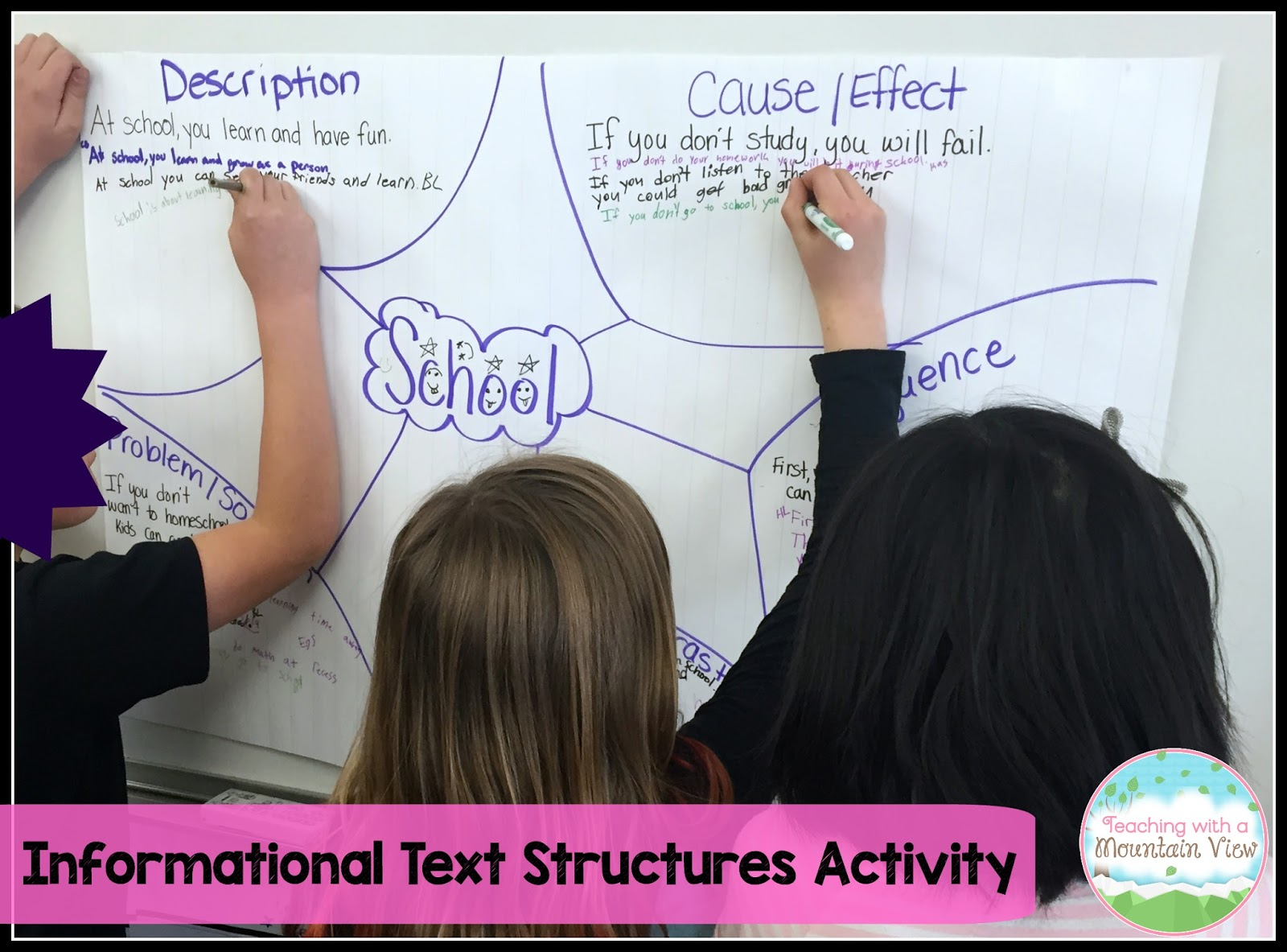Teaching With a Mountain View Informational Text Structures – Text Structure Worksheets 5th Grade