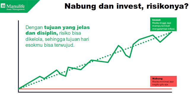 investasi-reksa-dana-manulife