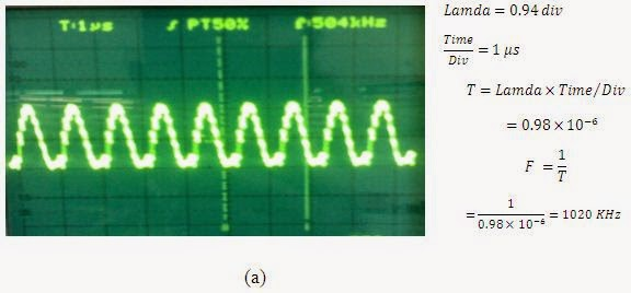 Simulasi hasil rancang listrik tanpa kabel, berhasil?