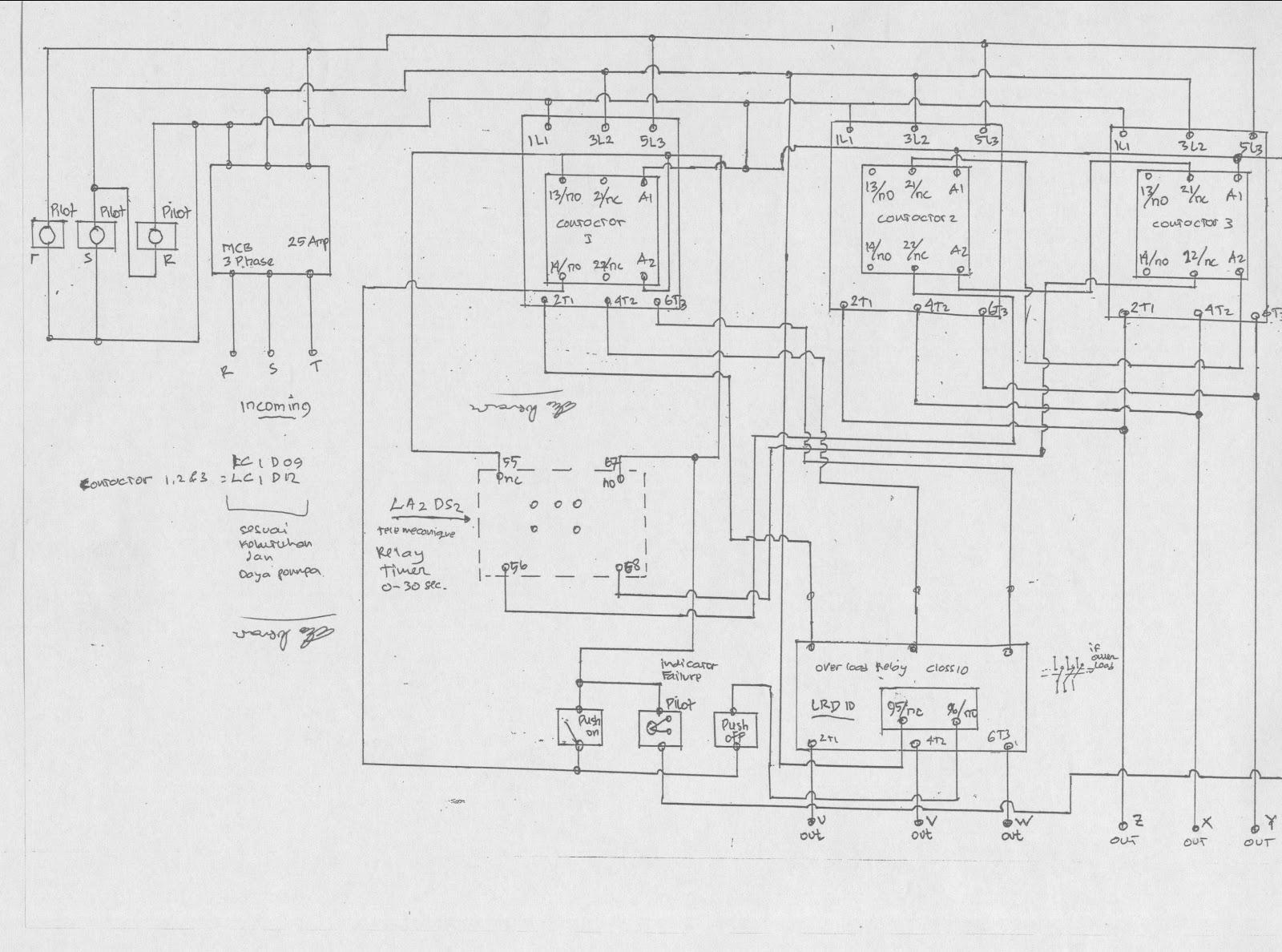 3 Phase Panel Box