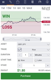 Binary option mobile platform