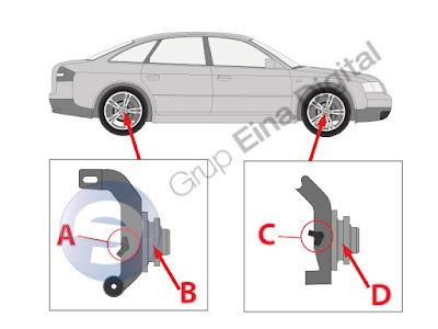 Testigo de advertencia ESP y ABS encendidos junto con códigos de avería del sensor de revoluciones.