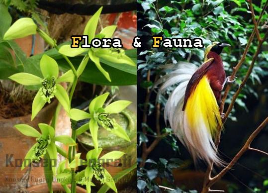 Faktor yang Menyebabkan Persebaran Flora dan Fauna di Permukaan Bumi