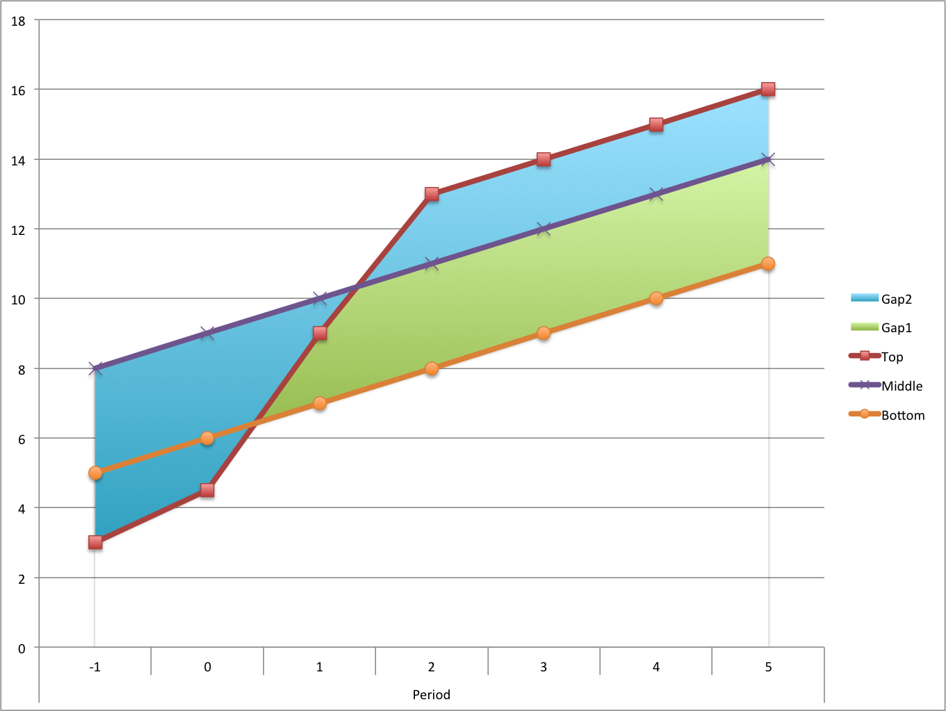 Excel Chart Type Enumeration