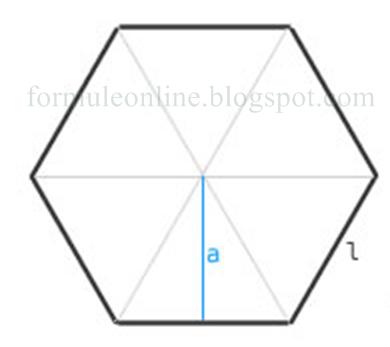 poligonul regulat