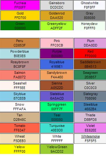 Neon Color Codes