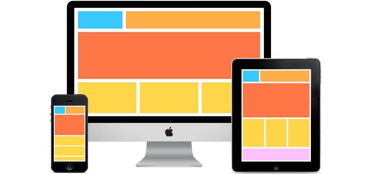 responsive design the seven digital fads