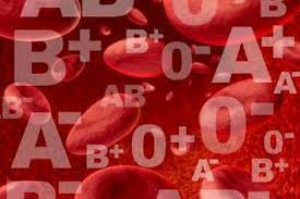 O tipo sanguíneo e a personalidade
