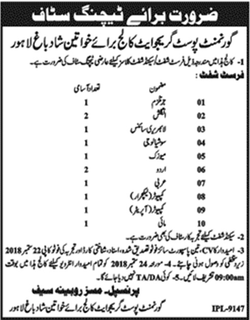 Teaching Staff Jobs In Pakistan | Government Jobs in Education Department Pakistan