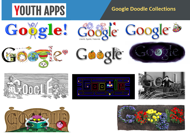 20 Years of Google Doodle - Their Journey in a single post