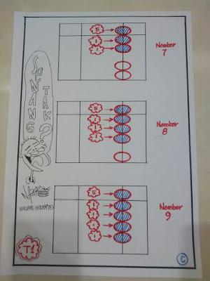 Cara Menggunakan Sempoa