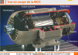 Télécharger Liver La Machine à Courant Continu [PDF]