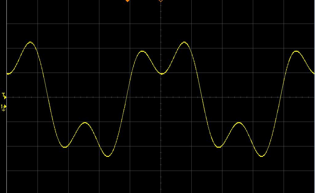 General Purpose Electronic Test Equipment (GPETE): Matlab Function