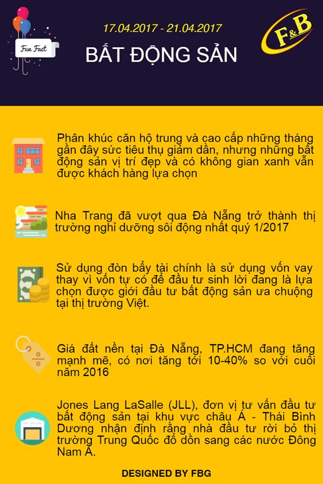 Toàn Cảnh Kinh Tế Tuần 4 - Tháng 04/2017