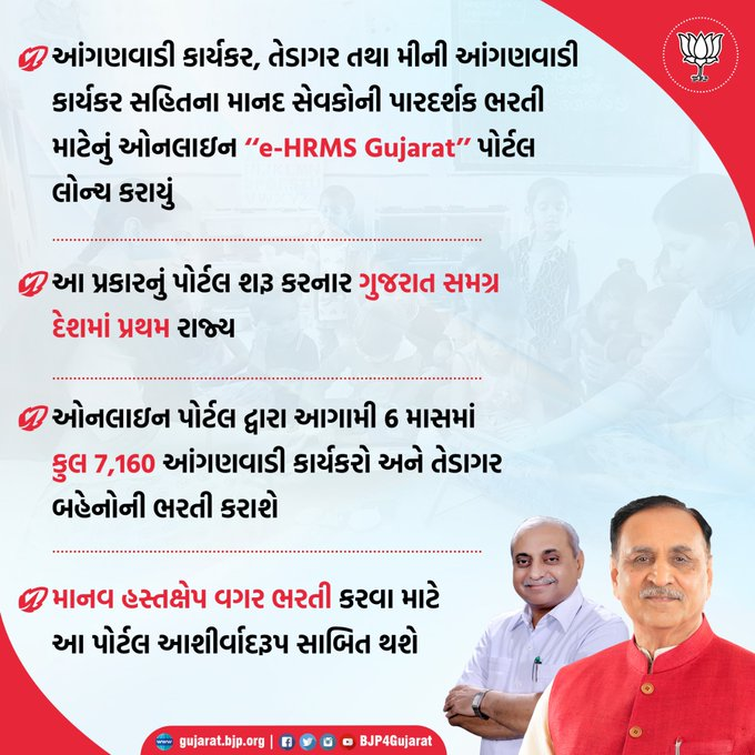 Aangadvadi Bharti at https://e-hrms.gujarat.gov.in/