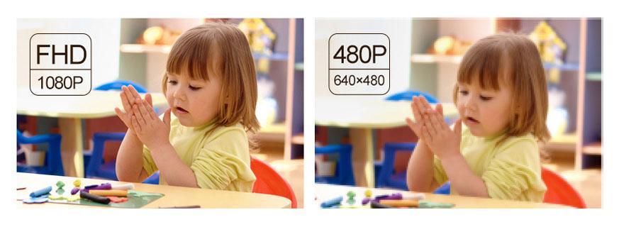 Đánh giá camera wifi Foscam R2 – Chất lượng trên cả tuyệt vời - 165389