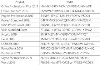 تحميل اوفيس 2010 عربي 64 بت ويندوز 10