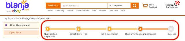 4 tahapan seleksi penjual di blanja.com