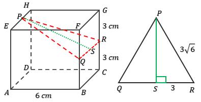 jarak-antara-titik-dengan-garis