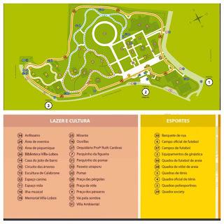 Mapa do Parque Villa-Lobos