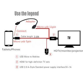 MHL HDMI CAVO MICRO TV VCOM