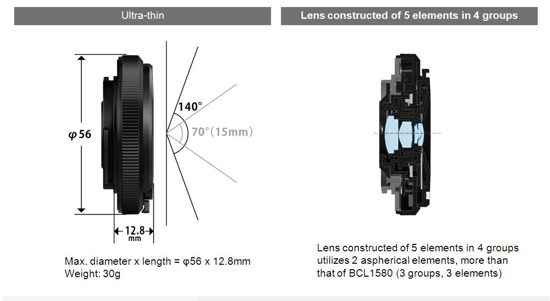 Olympus 9mm Fisheye Body Cap Lens Review ~ ROBIN WONG