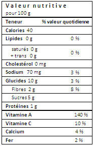 valeur-nutritive-carotte