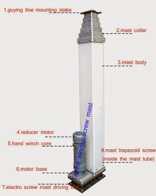 Tianhe M 226 T T 233 Lescopique