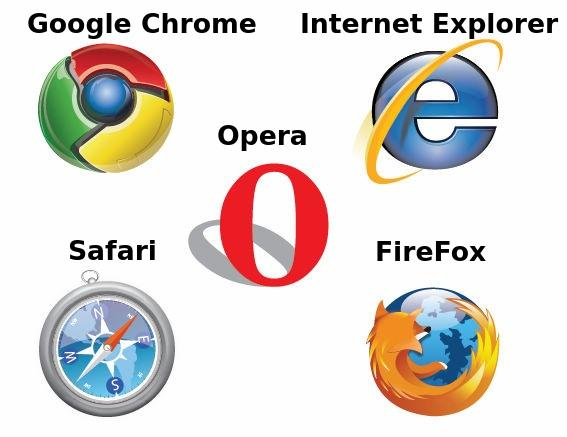 Application software: examples of application software