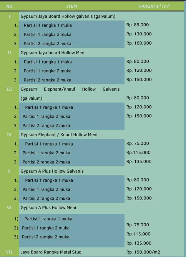 Daftar Harga Jasa profesional Pemasangan Plafon Gypsum