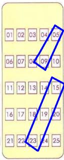 Diagonal secundária para ganhar na Lotofácil