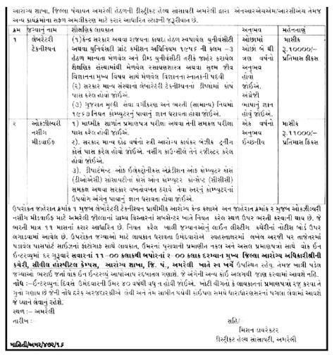 District Health Society Amreli Various Recruitment 2016