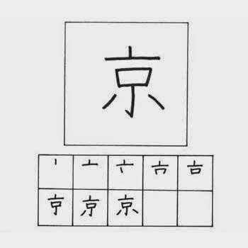 kanji kapital