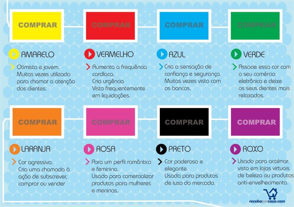 Loucos por Ideias: Influência das cores no consumidor