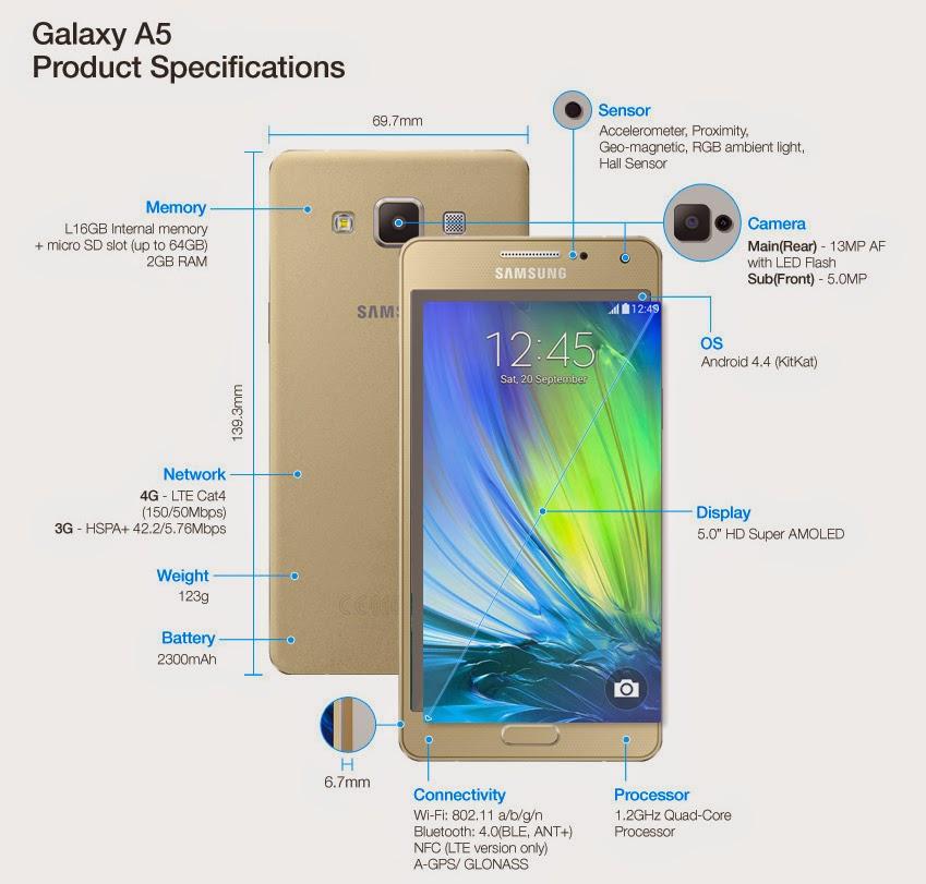 Samsung Galaxy A5 Review. Precio  Actual (Libre), Colores, Imágenes, Manual del Usuario en Español, Aplicaciones, Características, Especificaciones Completas, Información, Datos, Opiniones, Crítica y Comentarios