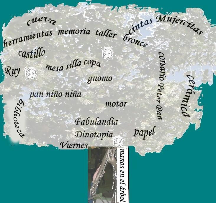 Rbol de palabras ii for Significado de la palabra arbol