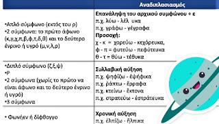 ΠΑΡΑΚΕΙΜΕΝΟΣ-ΑΝΑΔΙΠΛΑΣΙΑΣΜΟΣ,ΑΡΧΑΙΑ Α΄ΓΥΜΝΑΣΙΟΥ