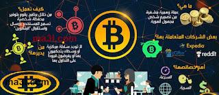 عملة البيتكوين واشهر محافظ البيتكوين 2018 Bitcoin Wallet محافظ البيتكوين Bitcoin واهم المميزات واقضل أنواعها 2018