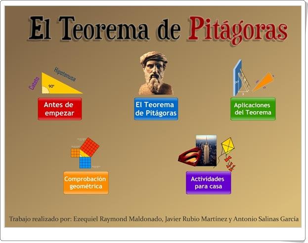 """""""El Teorema de Pitágoras"""" (Actividad interactiva de geometría)"""