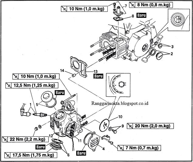 Mau Membongkar Kepala Silinder Sepeda Motor 4tak Berikut Ini Sop Nya