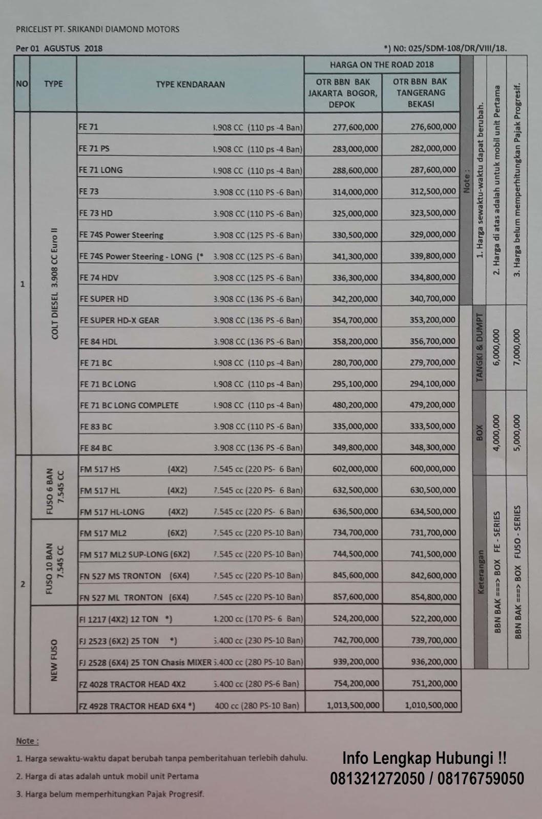 all new camry 2017 indonesia harga spesifikasi lengkap kijang innova mobil baru colt l300 pick up box alumunium