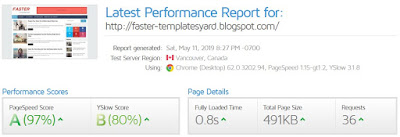 Faster Fast Loading Responsive Blogger Template Speed Test