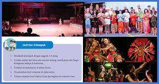 Jawaban soal Contoh Peran dan Fungsi Keragaman budaya di Indonesia