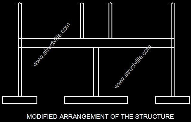 Transfer Structures: Design Example on 5-Storey Building - Structville