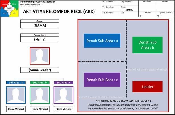 AKK - Normal Shift 3 Sub Area