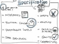 Curso online intensivo de Software Testing