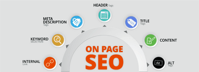 On-page SEO infographic.